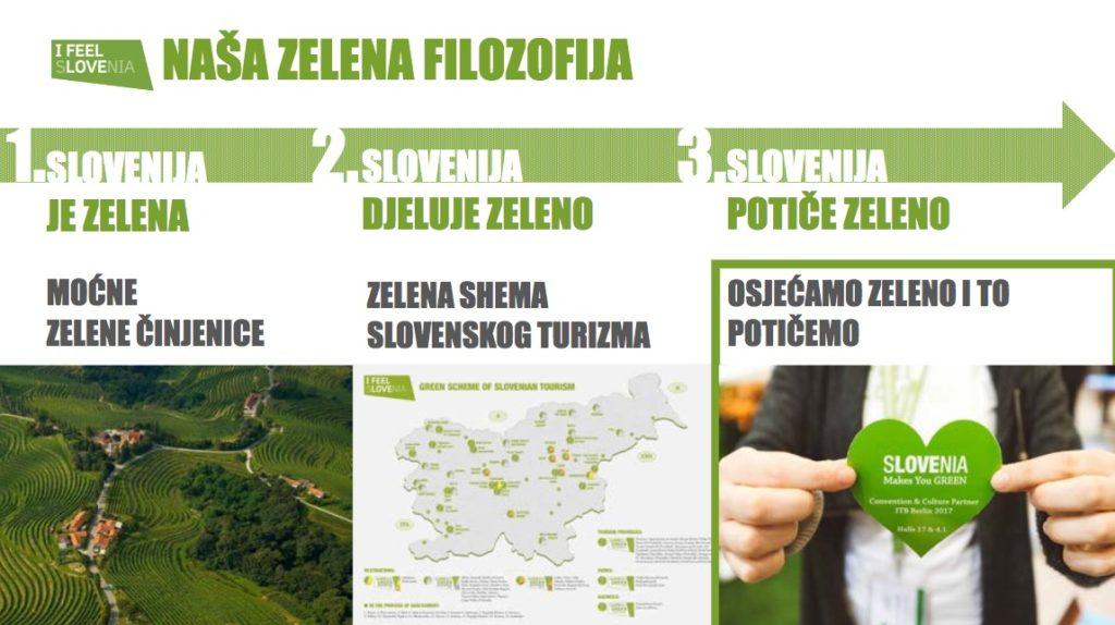 Slovenija zelena destinacija